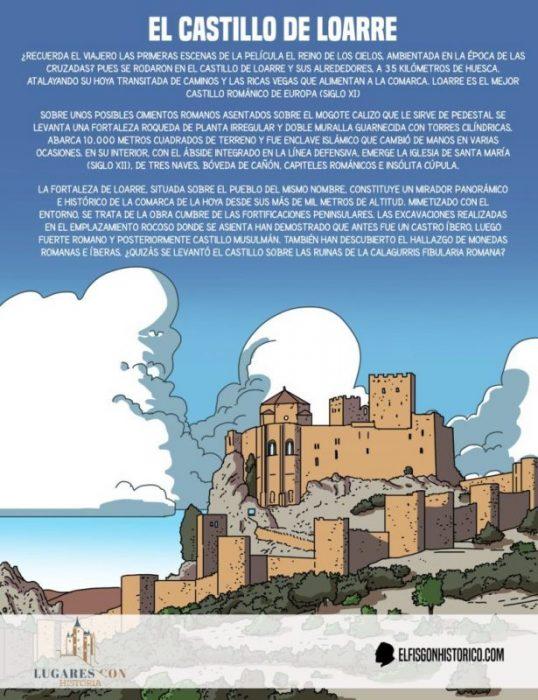 loarre compressor e1501508226558 - Castillo de Loarre: la fortaleza más imponente de Europa